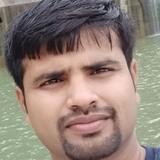 Anil from Shivpuri   Man   29 years old   Gemini