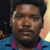 Karthik from Arakkonam | Man | 28 years old | Pisces