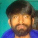 Sharanabasav from Gangavalli | Man | 28 years old | Gemini