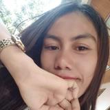 Sweanysalindqw from Ternate | Woman | 24 years old | Virgo