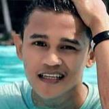 Black from Sumedang Utara | Man | 24 years old | Pisces
