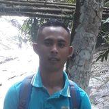 Zaid from Kuantan   Man   29 years old   Sagittarius