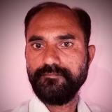 Krishna from Nagpur | Man | 33 years old | Libra