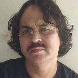 Lawn from Shiliguri | Man | 32 years old | Aries