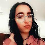 Morenalinda from Sevilla   Woman   20 years old   Capricorn