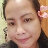 Cya from Badung | Woman | 31 years old | Gemini