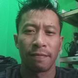 Cwokbiasasaja from Malang | Man | 25 years old | Cancer