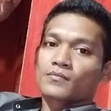 Afandyharahap from Bekasi | Man | 29 years old | Scorpio