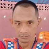 Masdickypermata from Jambi | Man | 40 years old | Virgo