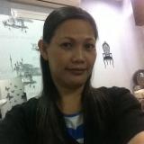 Shei from Riyadh   Woman   47 years old   Taurus
