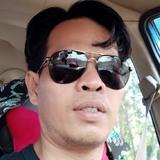 Ardi from Palembang   Man   40 years old   Sagittarius