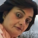 Shivanisood27 from Faridabad | Woman | 46 years old | Pisces