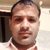 Sunil from Rohtak | Man | 29 years old | Taurus