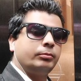 Ss from Gurgaon | Man | 30 years old | Aries