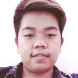 Riski from Palembang | Man | 23 years old | Aries