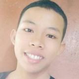 Aboy from Kuala Lumpur | Man | 18 years old | Sagittarius