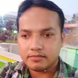 Jayanta from Naharlagun | Man | 33 years old | Aries