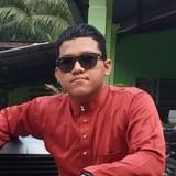 Zafran from Donggongon | Man | 22 years old | Leo