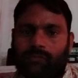 Malik from Jagtial   Man   35 years old   Taurus