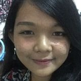Olive from Yogyakarta | Woman | 23 years old | Aries