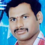 Chirumech32 from Bhimavaram | Man | 29 years old | Aquarius