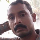 Munna from Mumbai | Man | 36 years old | Capricorn