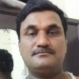 Raju from Mysore | Man | 40 years old | Gemini