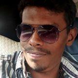 Gautham from Thiruvananthapuram | Man | 29 years old | Taurus