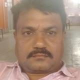 Babu from Mumbai | Man | 35 years old | Scorpio