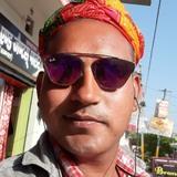 Shanu from Chandausi | Man | 19 years old | Gemini