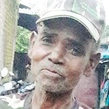 Sajan from Ranchi | Man | 19 years old | Cancer