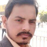 Dev from Muktsar   Man   30 years old   Leo