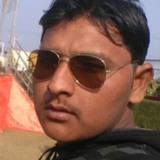 Anshulthakur from Aligarh   Man   22 years old   Scorpio