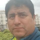 Luis from Madrid | Man | 53 years old | Aquarius