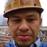 Chango from Queens Village | Man | 42 years old | Capricorn