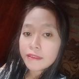Tika from Makassar   Woman   25 years old   Capricorn