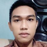 Pratamasukargl from Kepatihan | Man | 24 years old | Aquarius