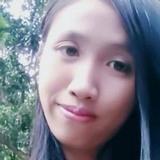 Nuphiea from Sidoarjo | Woman | 28 years old | Scorpio