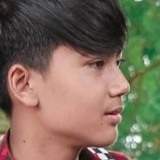 Ikram from Cempa Pasar | Man | 20 years old | Capricorn