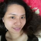 Janahv from Riyadh | Woman | 25 years old | Capricorn