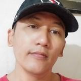 Briandenta from Surakarta | Man | 50 years old | Libra