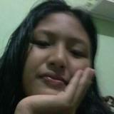 Zhafirahazzagz from Pangkalpinang | Woman | 18 years old | Capricorn