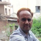 Androrizwan from Bellary   Man   37 years old   Leo