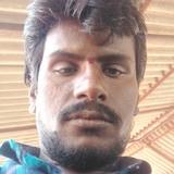 Nag from Guntur   Man   31 years old   Leo