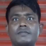Neerajsamudrxi from Mau | Man | 21 years old | Aries