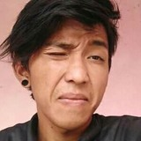 Chandra from Pangkalanbuun | Man | 25 years old | Capricorn