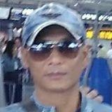Sendy from Medan   Man   40 years old   Virgo