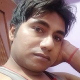 Sumit from Deogarh | Man | 28 years old | Aquarius