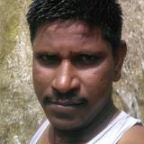 Balu from Cuddapah | Man | 22 years old | Taurus