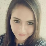 Rina from Darbhanga | Woman | 24 years old | Capricorn